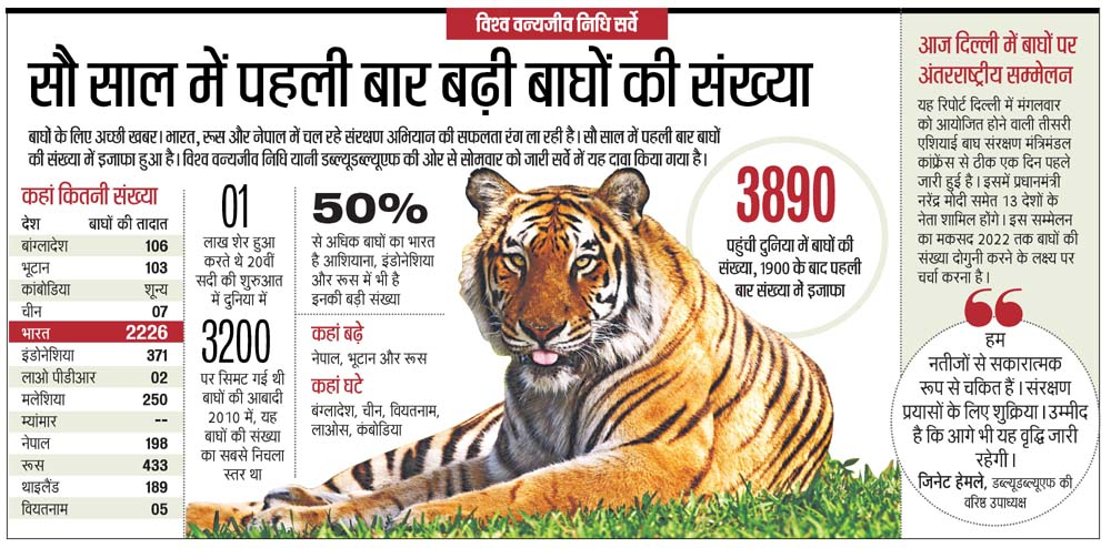 article on protection of wildlife
